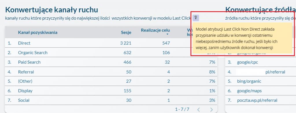 adnotacje w Gogole Data Studio