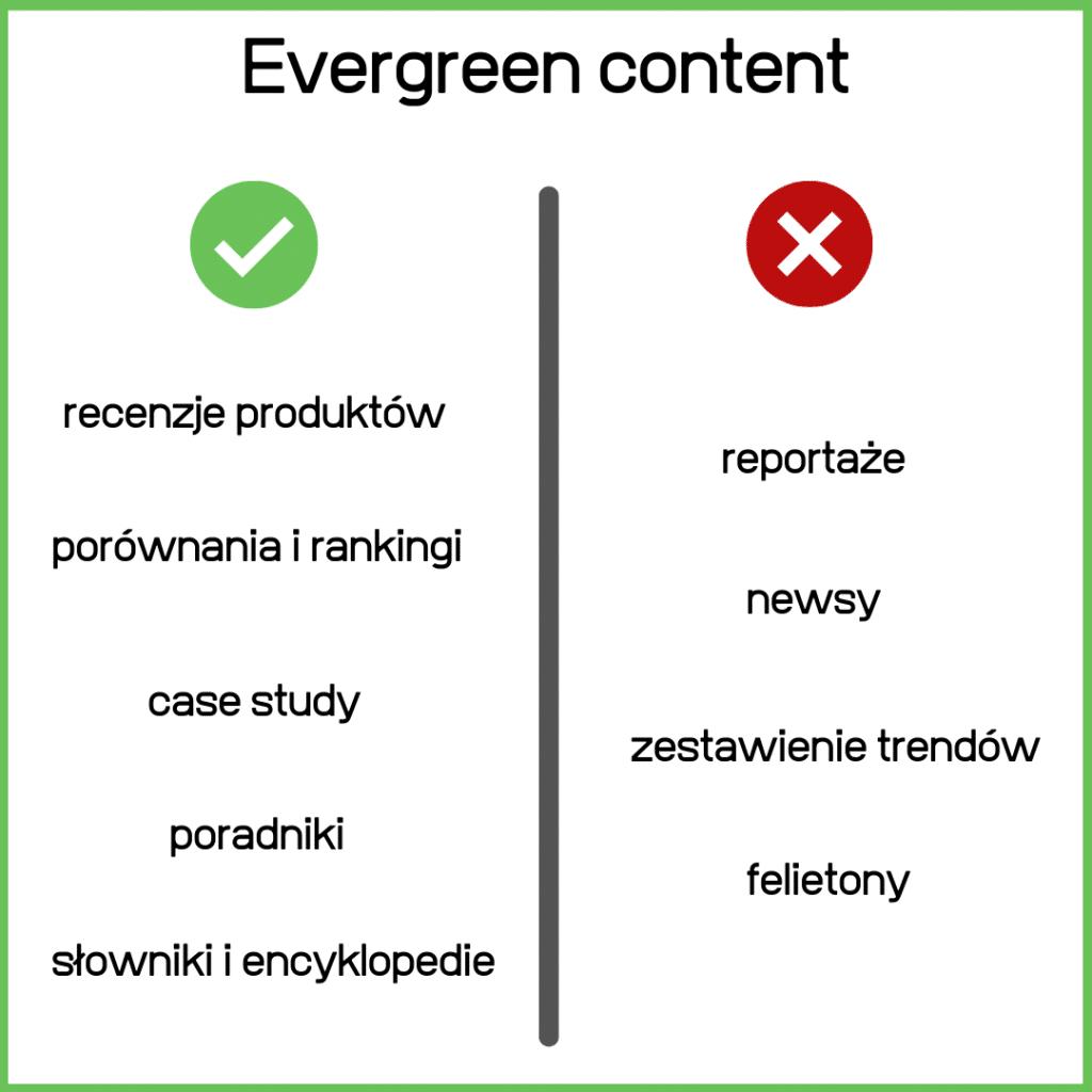 co nie wchodzi w skład evergreen content