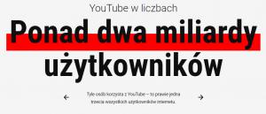 Ilość użytkowników w YouTube (styczeń 2021)