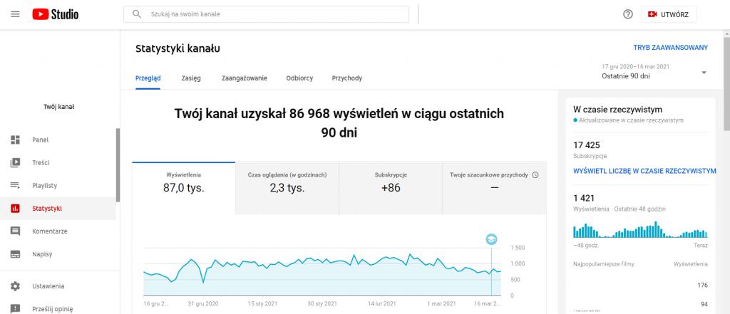 struktura konta youtube analytics