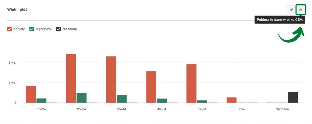 facebook analytics pobieranie wykresu w csv