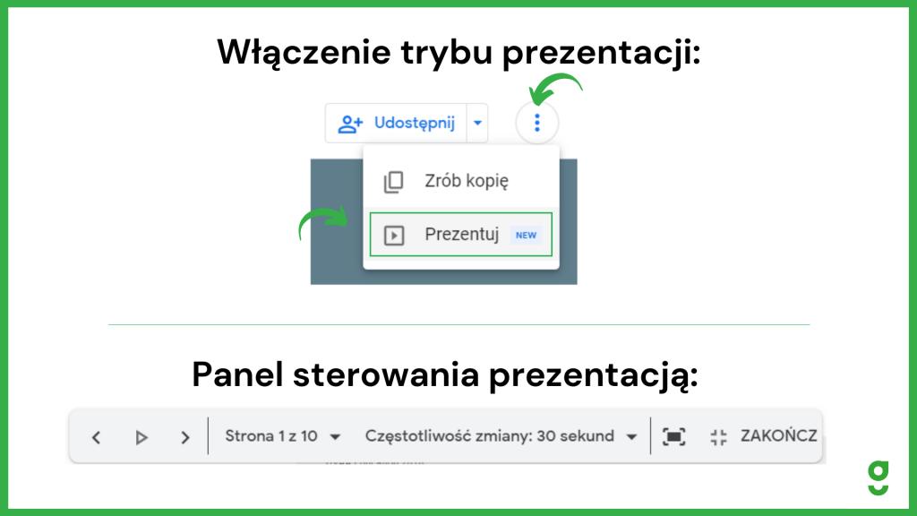 funkcja prezentacji raportu google data studio