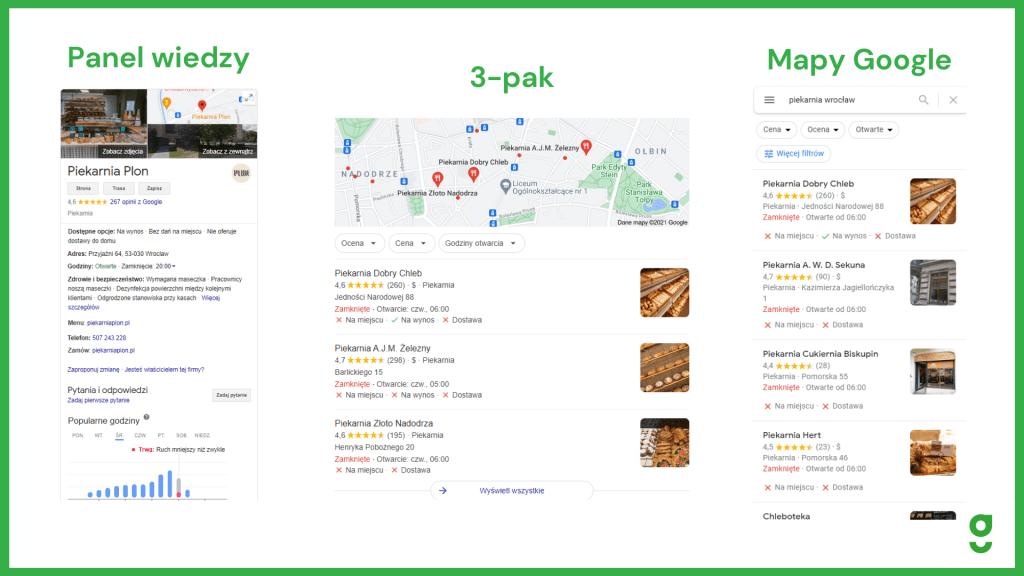 wyniki wyszukiwania lokalnego wizytówki google moja firma